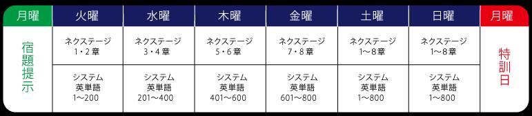 f:id:azuan65:20161206004434p:plain