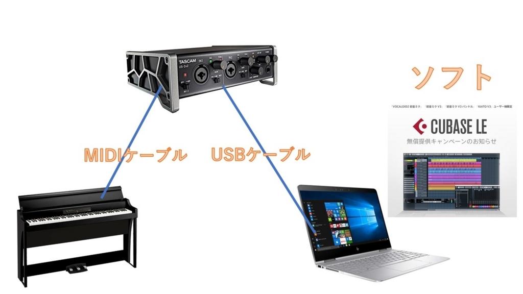 f:id:azuan65:20171008095847j:plain
